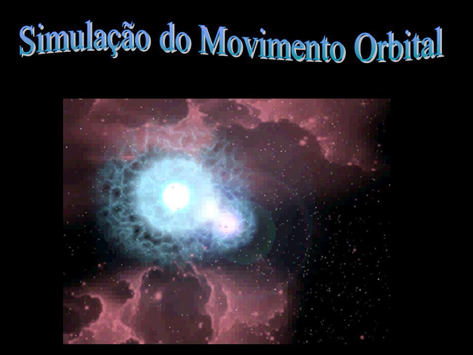 Simulação do Movimento Orbital