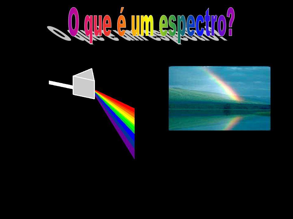 O que é um espectro O que é um espectro