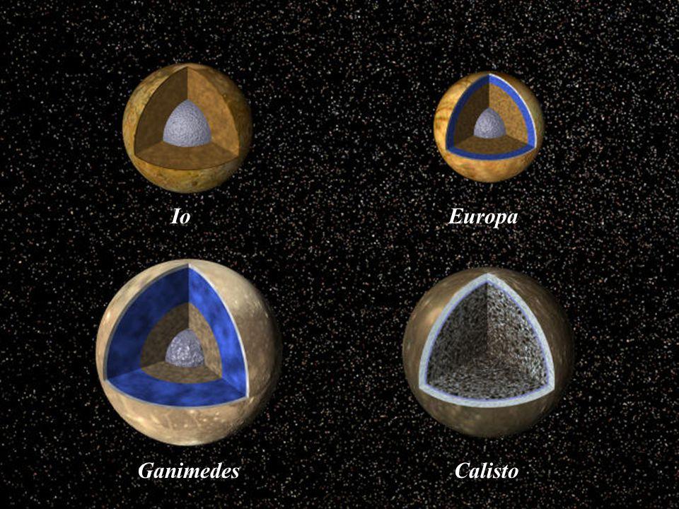 Io Europa Ganimedes Calisto