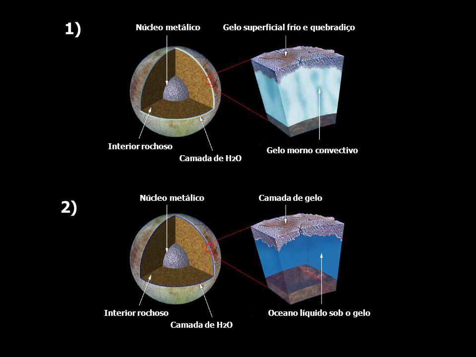 1) 2) Núcleo metálico Gelo superficial frío e quebradiço