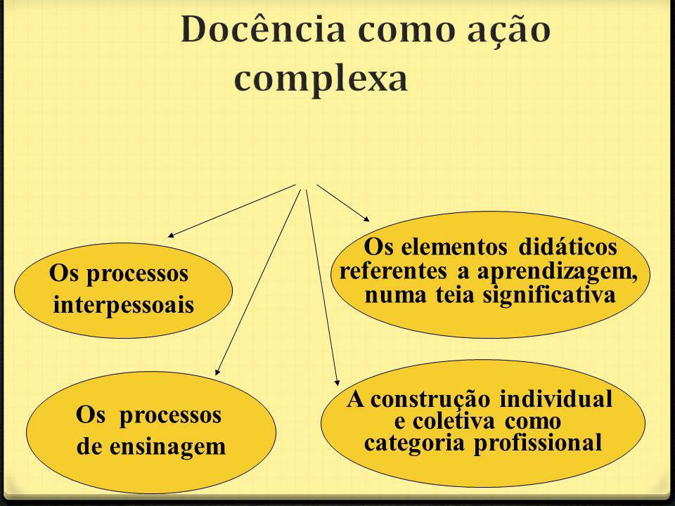 Docência como ação complexa