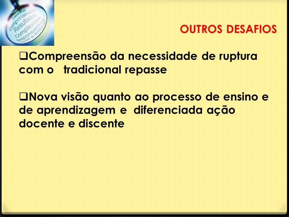OUTROS DESAFIOS Compreensão da necessidade de ruptura com o tradicional repasse.
