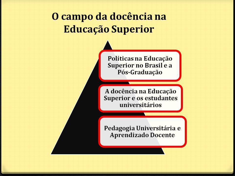 O campo da docência na Educação Superior