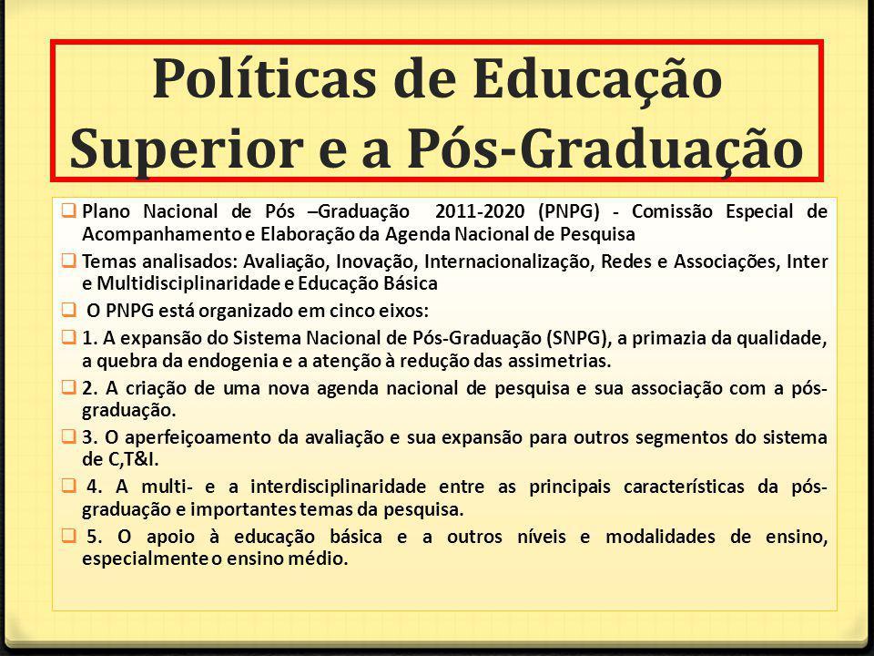 Políticas de Educação Superior e a Pós-Graduação