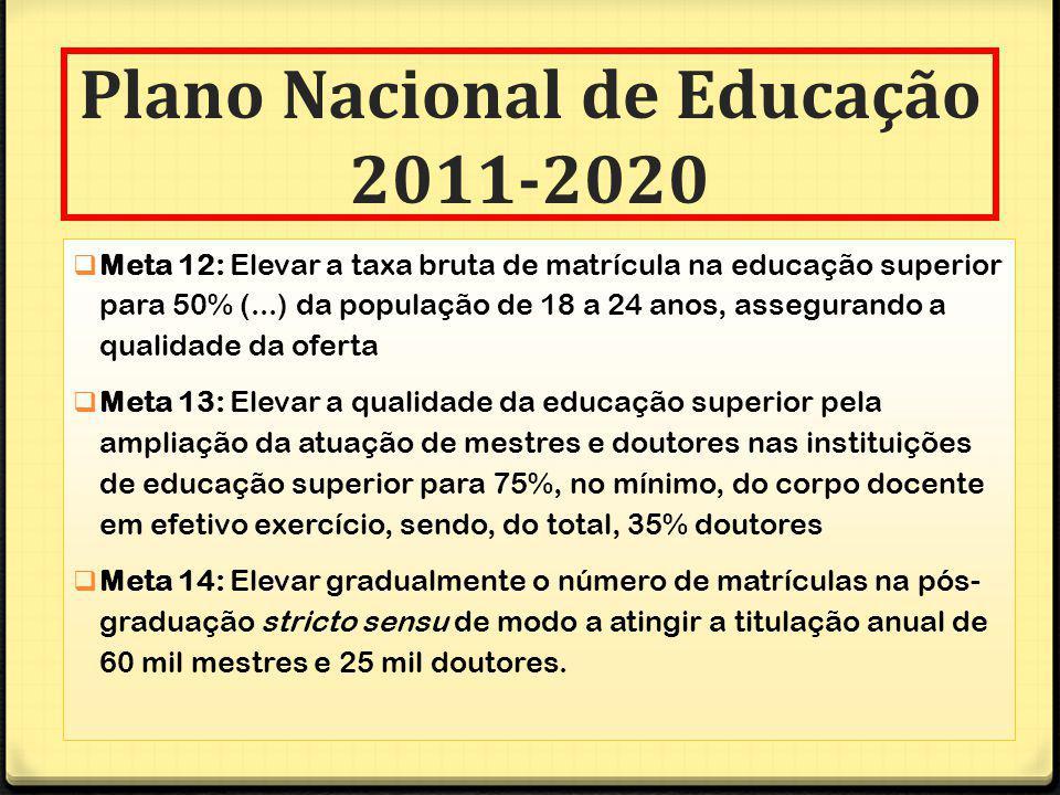 Plano Nacional de Educação 2011-2020
