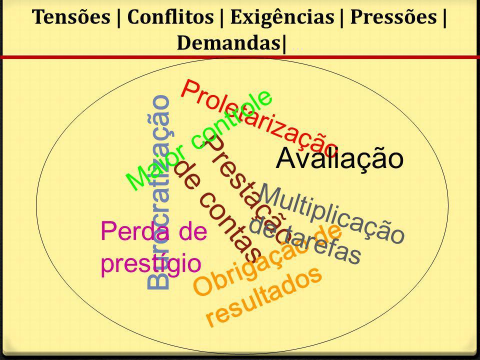Tensões | Conflitos | Exigências | Pressões | Demandas| …