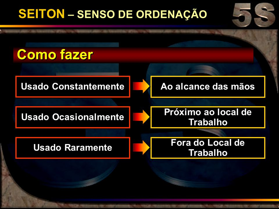 SEITON – SENSO DE ORDENAÇÃO
