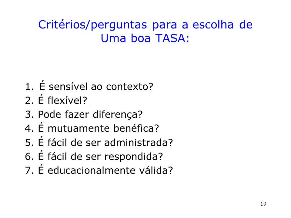 Critérios/perguntas para a escolha de Uma boa TASA: