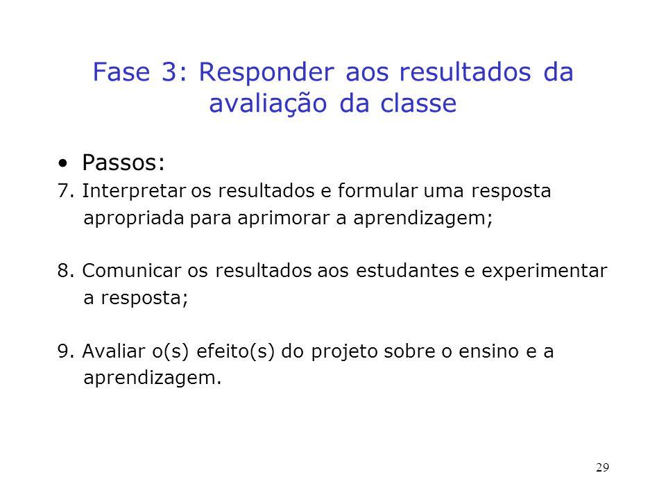 Fase 3: Responder aos resultados da avaliação da classe