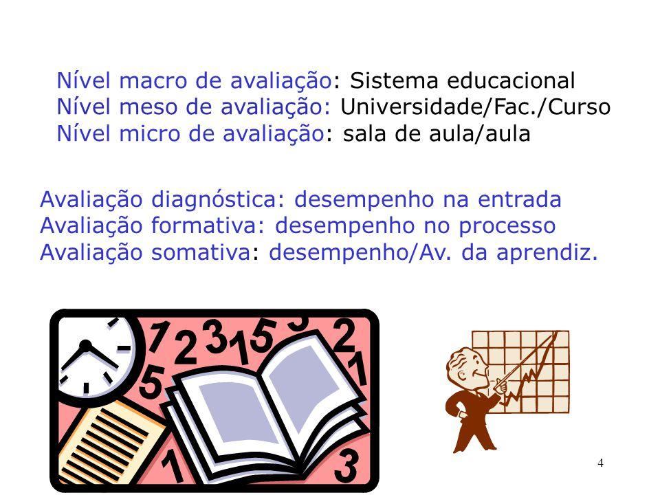 Nível macro de avaliação: Sistema educacional