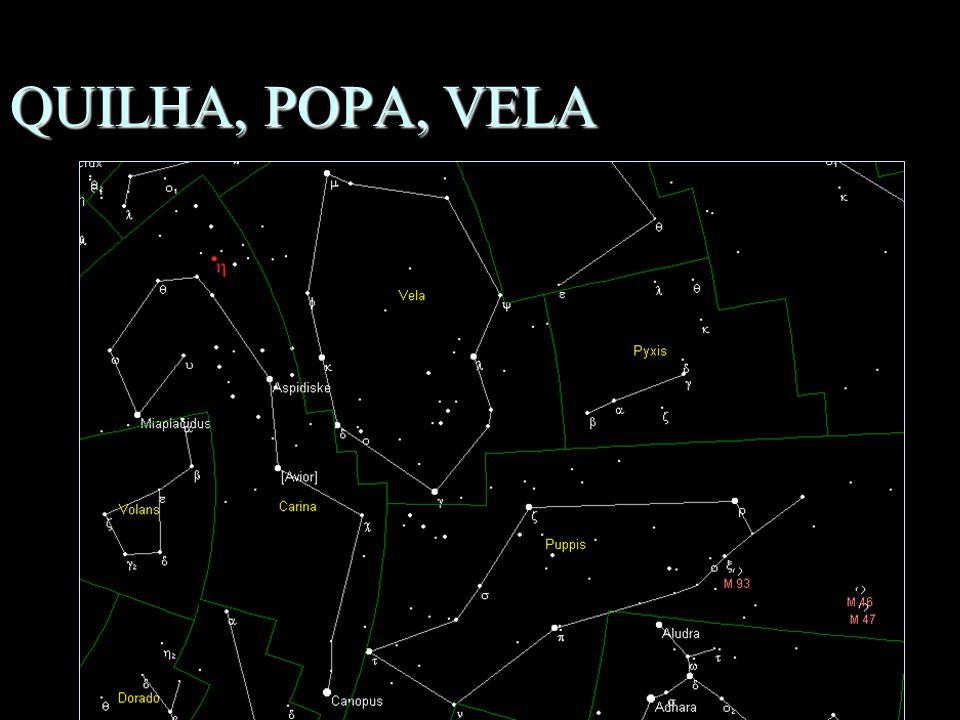 QUILHA, POPA, VELA