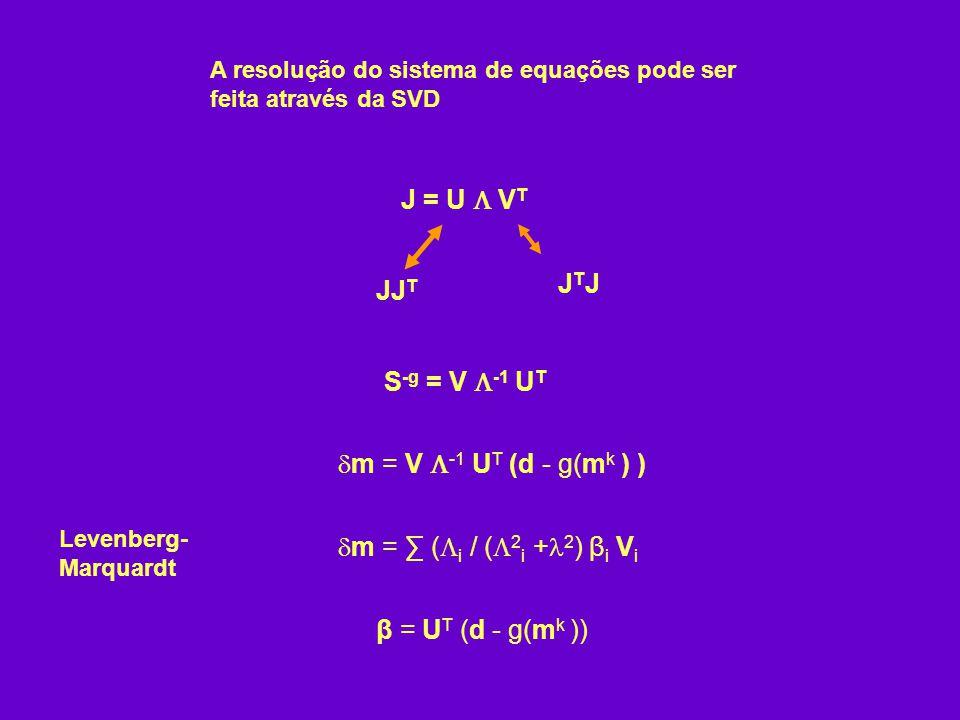 J = U  VT JTJ JJT S-g = V -1 UT m = V -1 UT (d - g(mk ) )