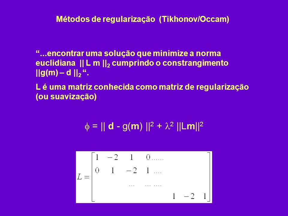 Métodos de regularização (Tikhonov/Occam)