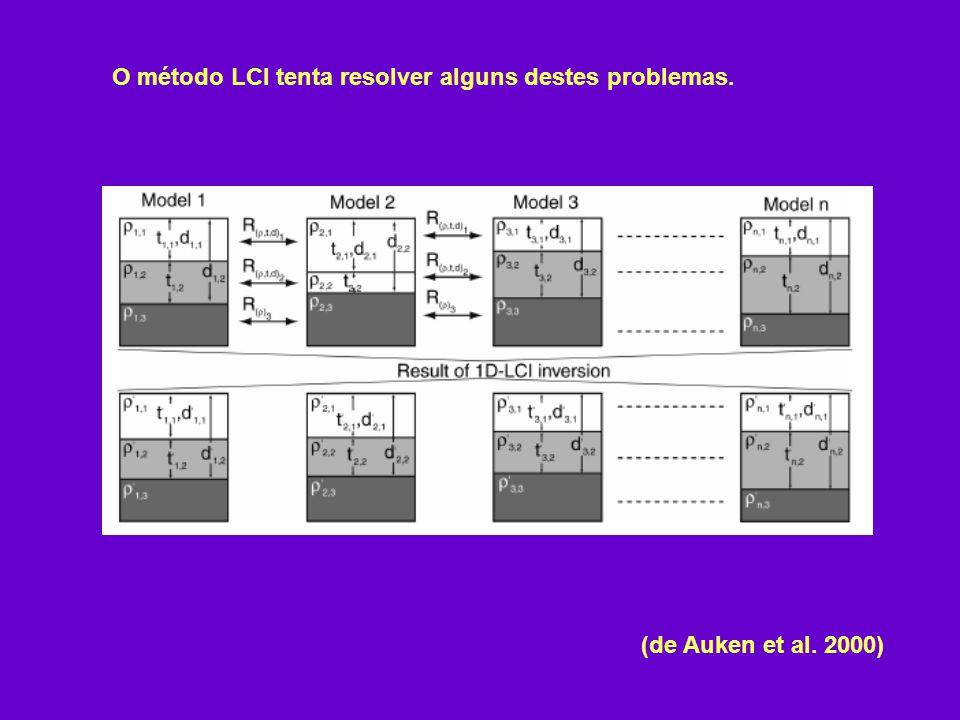O método LCI tenta resolver alguns destes problemas.