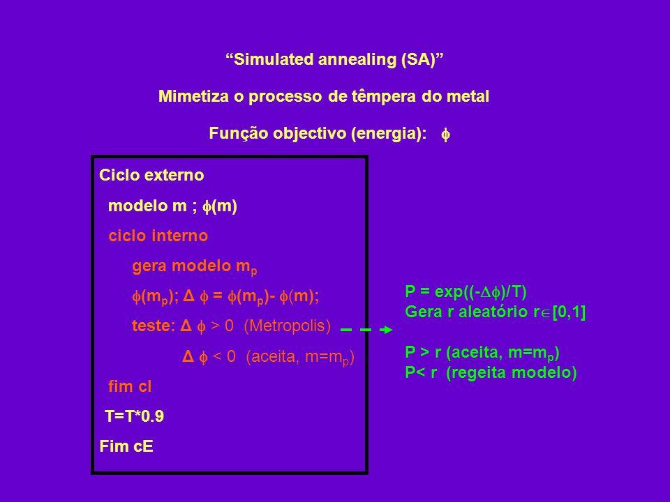 Mimetiza o processo de têmpera do metal