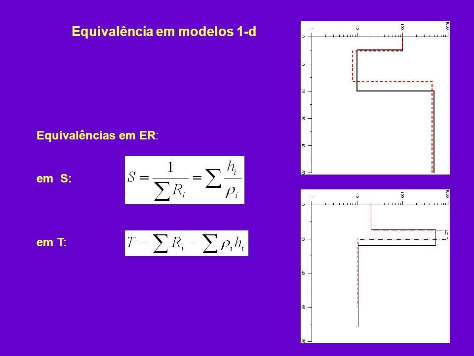 Equivalência em modelos 1-d