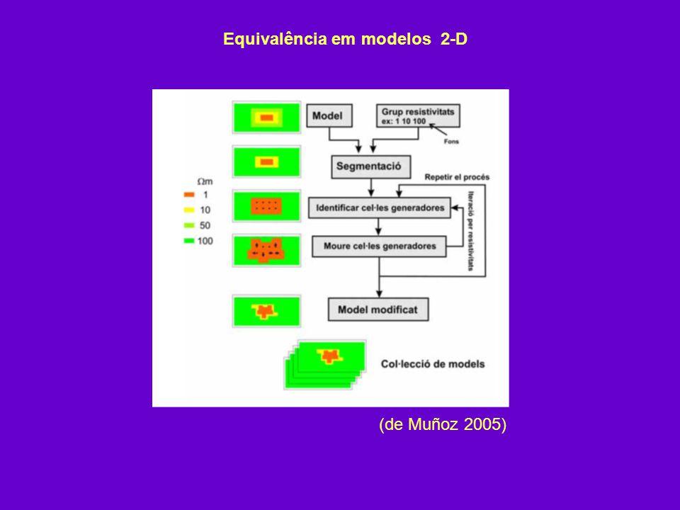 Equivalência em modelos 2-D