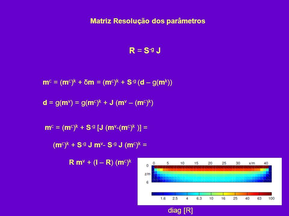 Matriz Resolução dos parâmetros