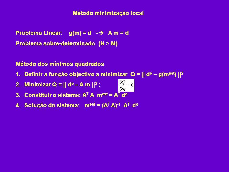 Método minimização local