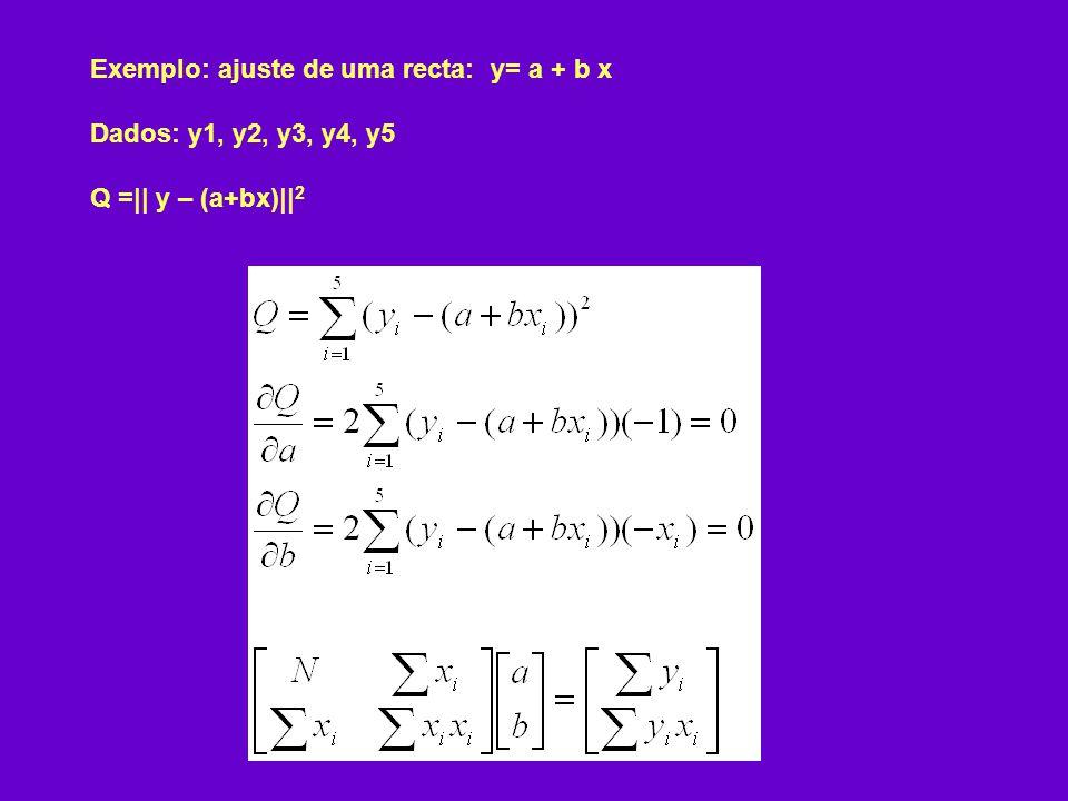 Exemplo: ajuste de uma recta: y= a + b x
