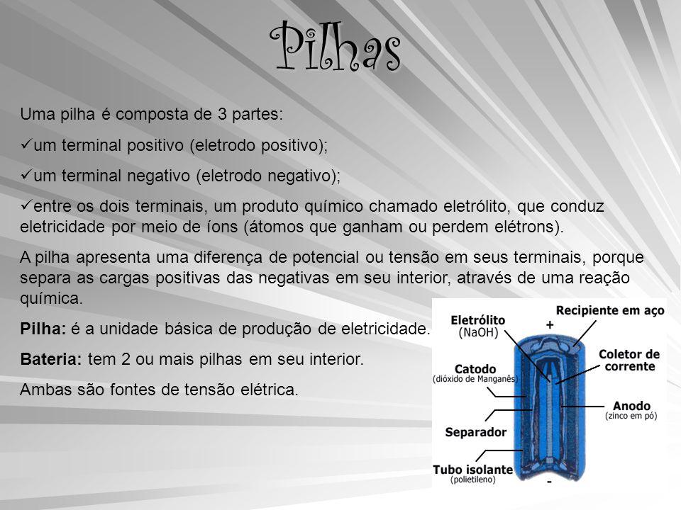 Pilhas Uma pilha é composta de 3 partes: