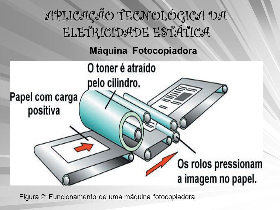 APLICAÇÃO TECNOLÓGICA DA ELETRICIDADE ESTÁTICA