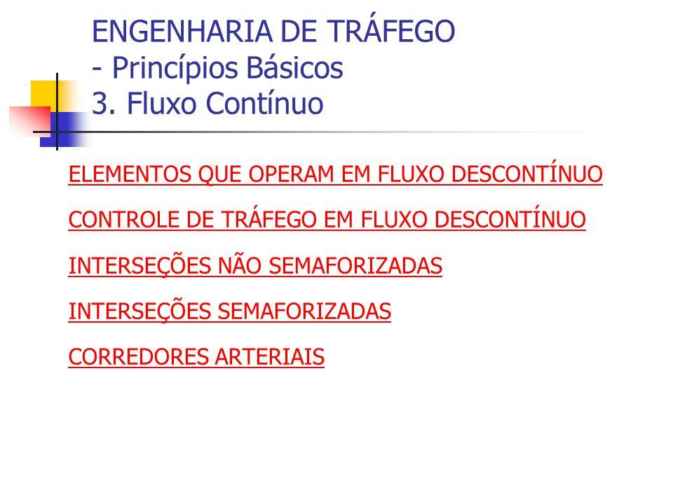 ENGENHARIA DE TRÁFEGO - Princípios Básicos 3. Fluxo Contínuo