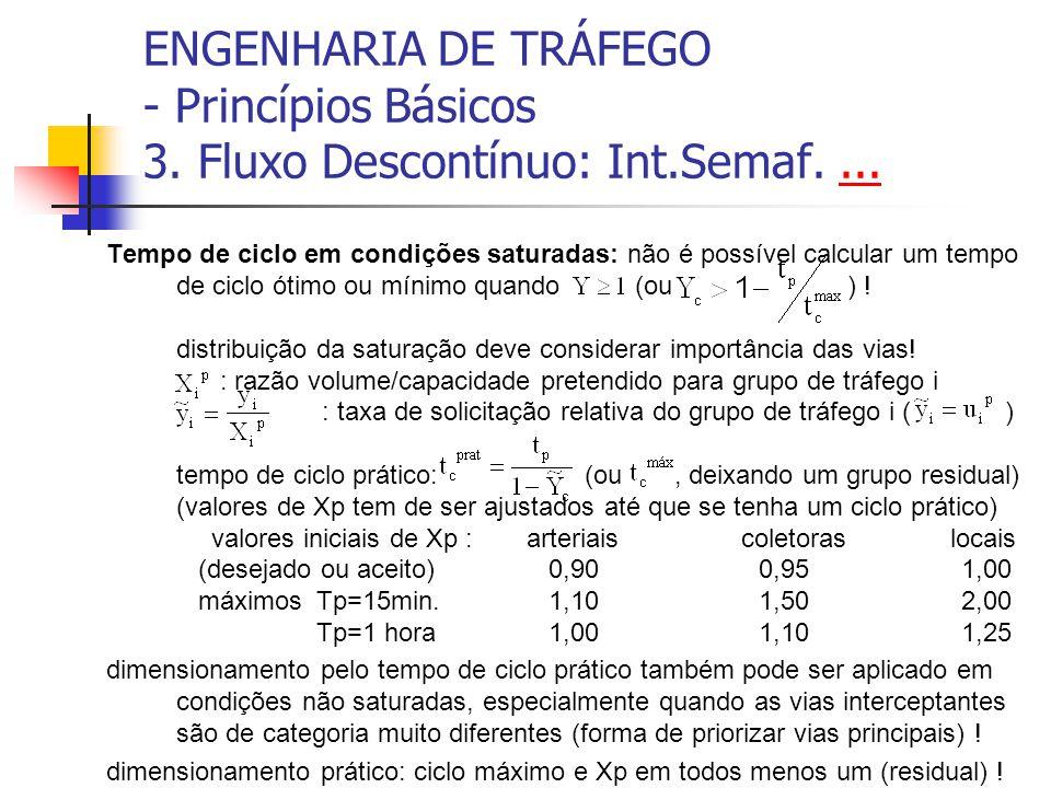 ENGENHARIA DE TRÁFEGO - Princípios Básicos 3. Fluxo Descontínuo: Int