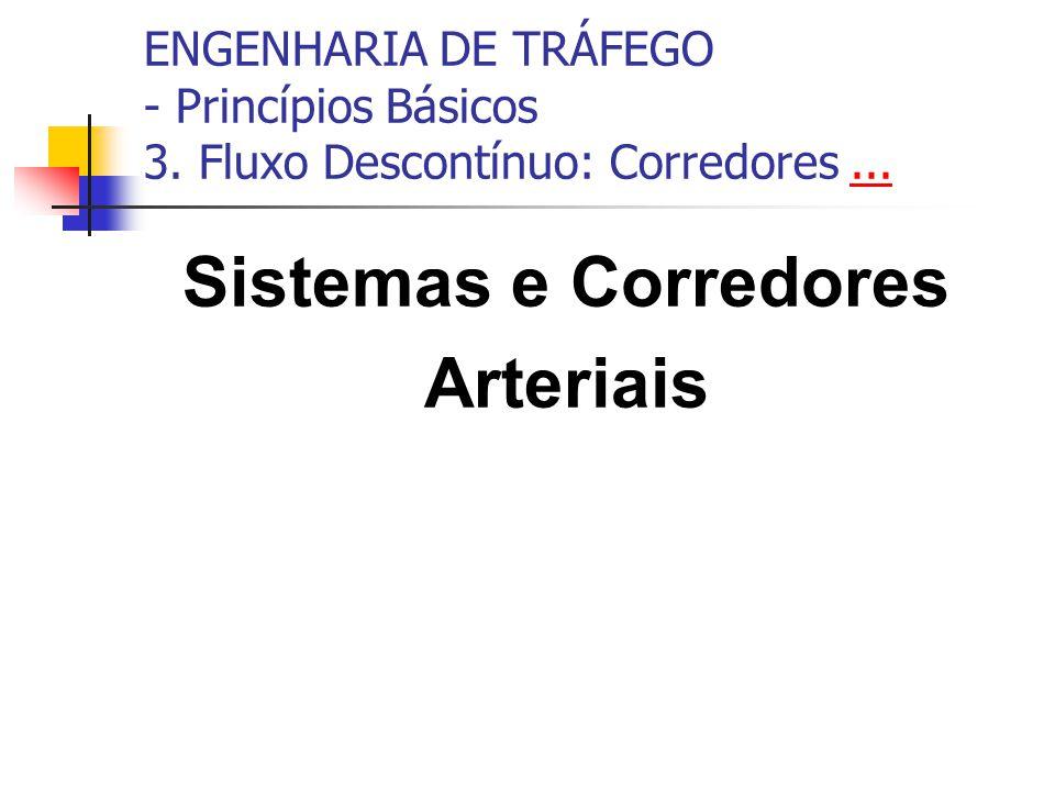 Sistemas e Corredores Arteriais