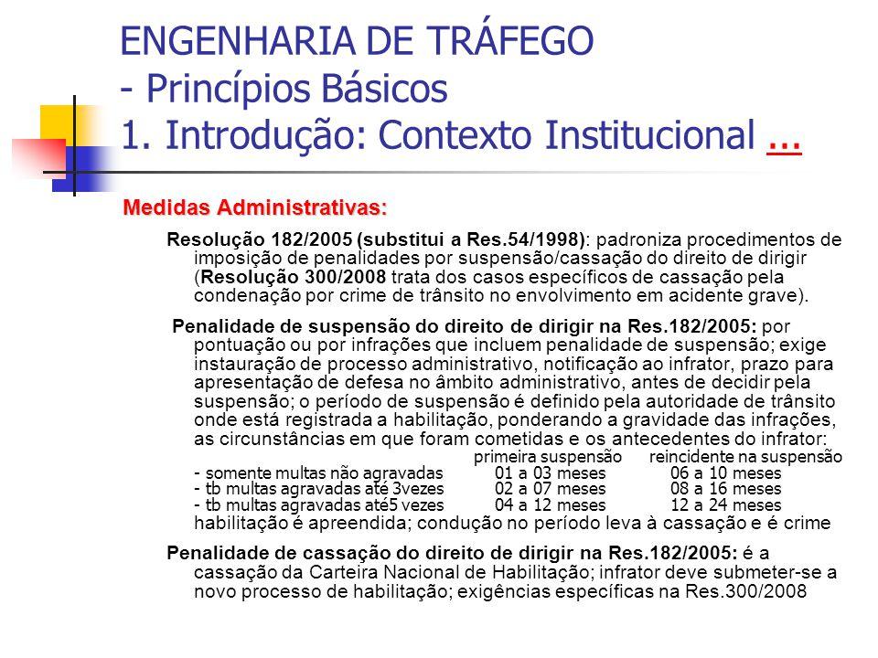 ENGENHARIA DE TRÁFEGO - Princípios Básicos 1