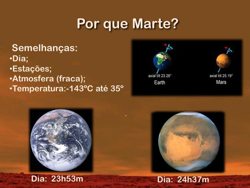 Por que Marte Semelhanças: Dia; Estações; Atmosfera (fraca);