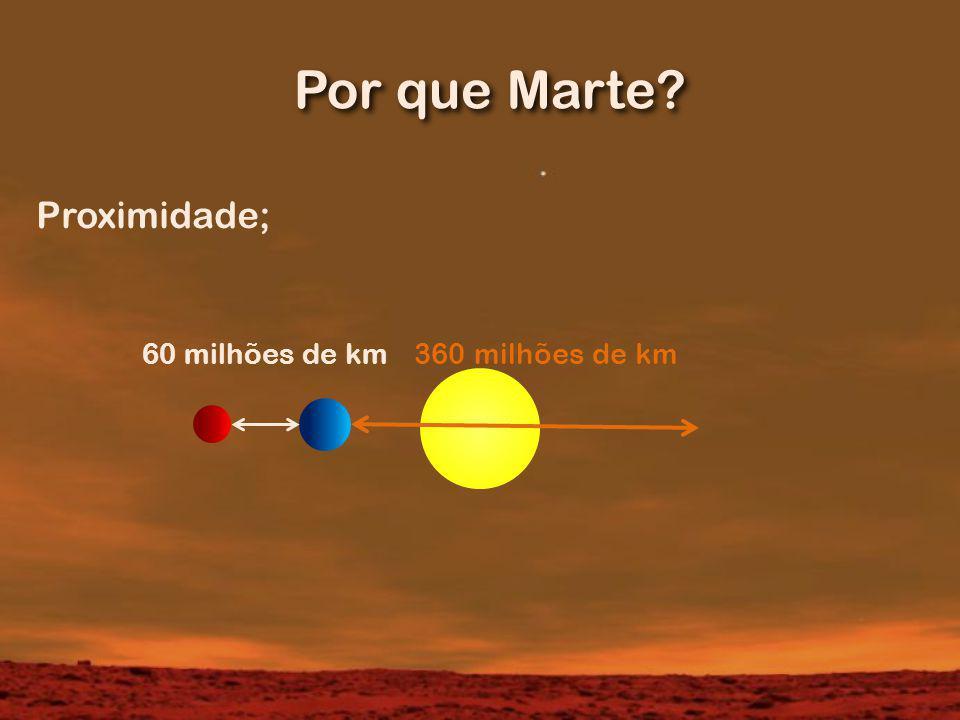 Por que Marte Proximidade; 60 milhões de km 360 milhões de km