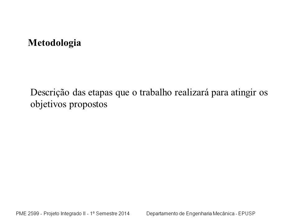 Metodologia Descrição das etapas que o trabalho realizará para atingir os objetivos propostos