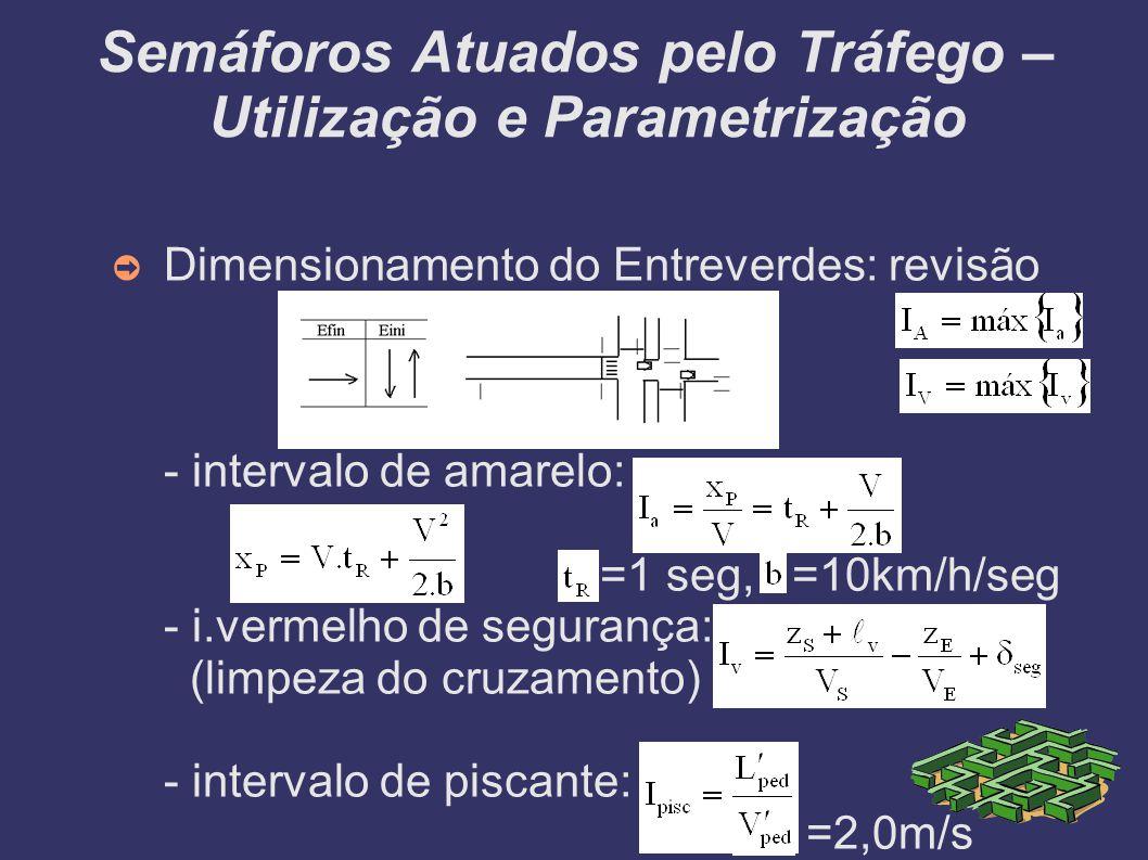 Semáforos Atuados pelo Tráfego – Utilização e Parametrização
