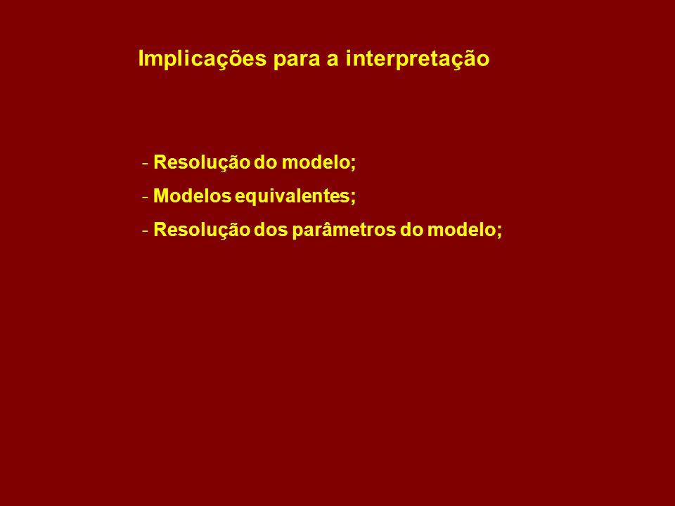 Implicações para a interpretação