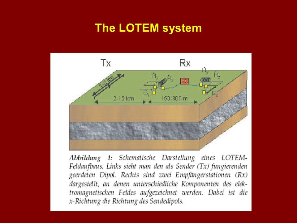 The LOTEM system