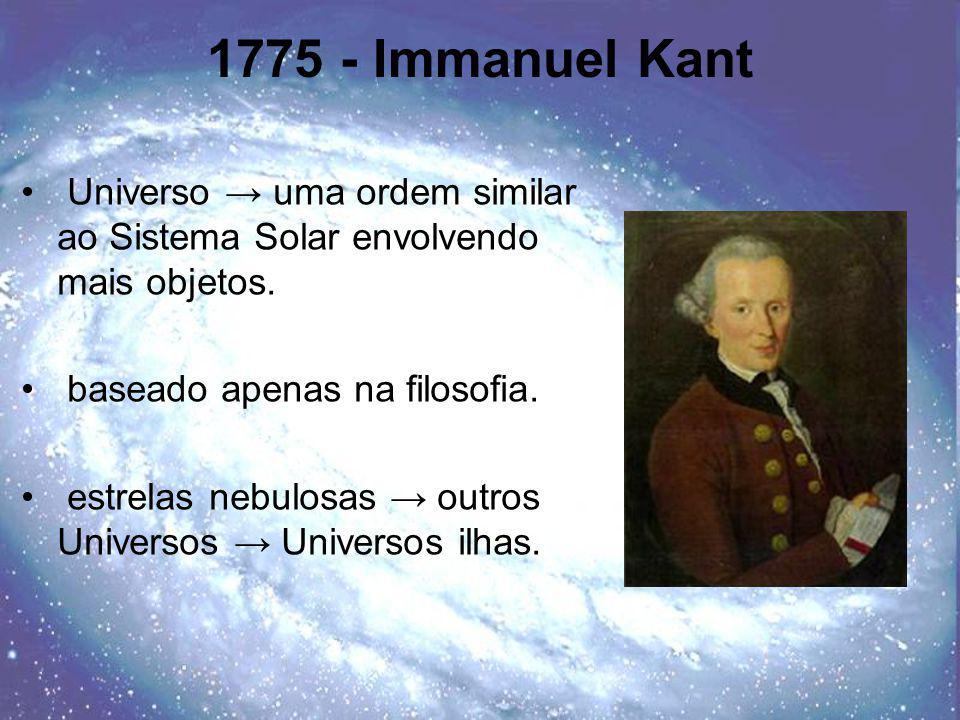 1775 - Immanuel Kant Universo → uma ordem similar ao Sistema Solar envolvendo mais objetos. baseado apenas na filosofia.