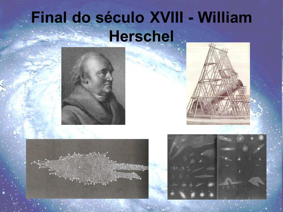Final do século XVIII - William Herschel