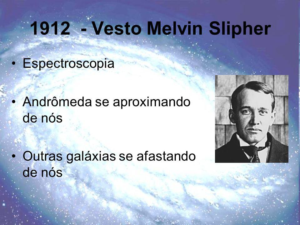 1912 - Vesto Melvin Slipher Espectroscopia