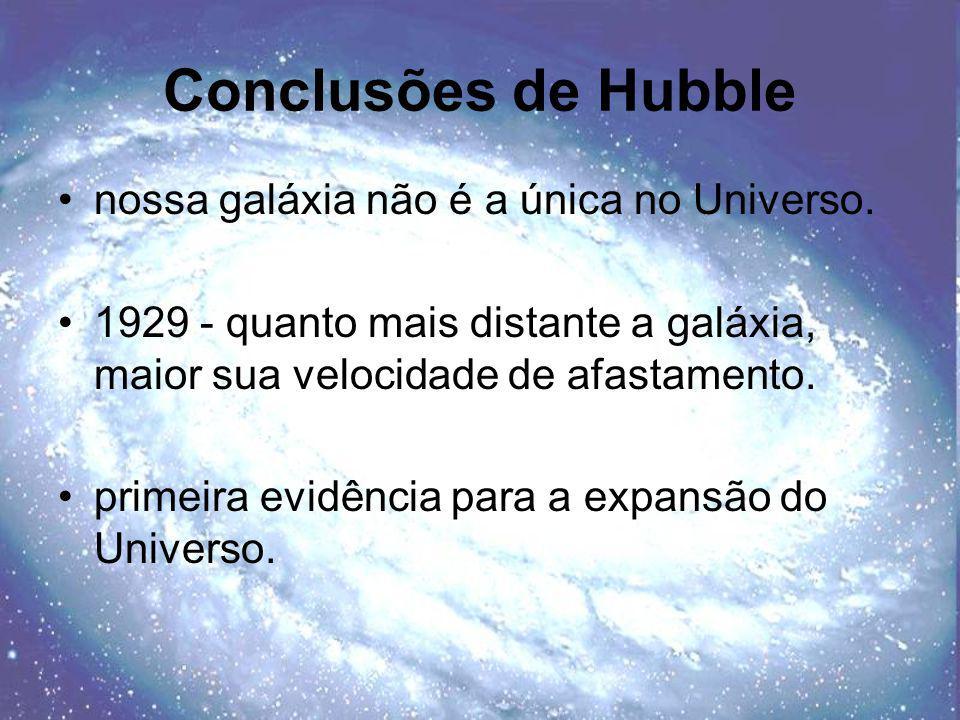 Conclusões de Hubble nossa galáxia não é a única no Universo.