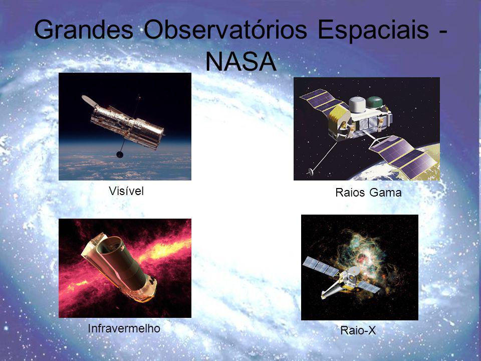 Grandes Observatórios Espaciais - NASA