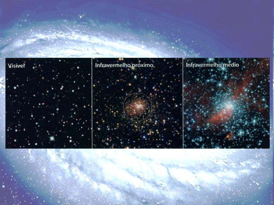 Estas imagens mostram a mesma secção do céu em vários comprimentos de onda.