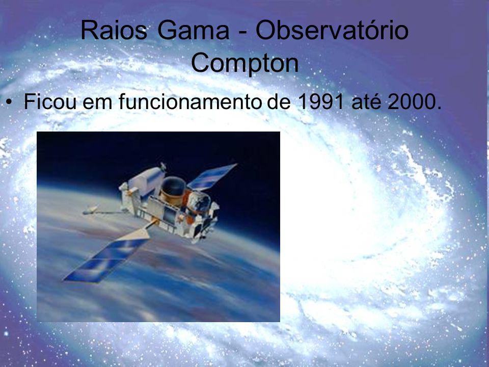 Raios Gama - Observatório Compton
