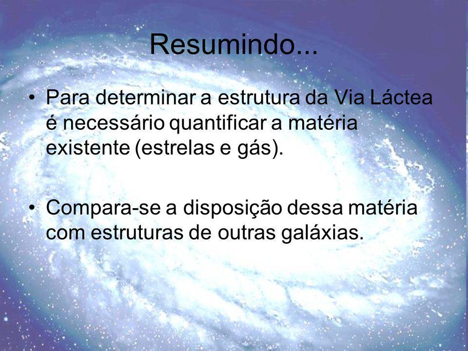 Resumindo... Para determinar a estrutura da Via Láctea é necessário quantificar a matéria existente (estrelas e gás).