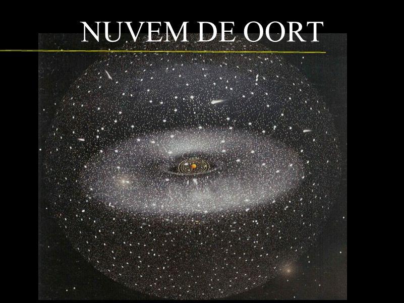 NUVEM DE OORT http://www.ufo.com.br/noticias/planeta-pode-ter-sido-encontrado-dentro-de-nosso-sistema-solar.