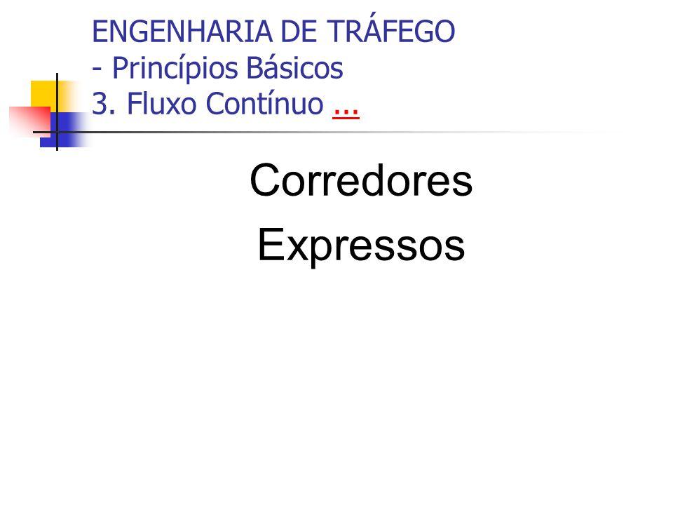 ENGENHARIA DE TRÁFEGO - Princípios Básicos 3. Fluxo Contínuo ...