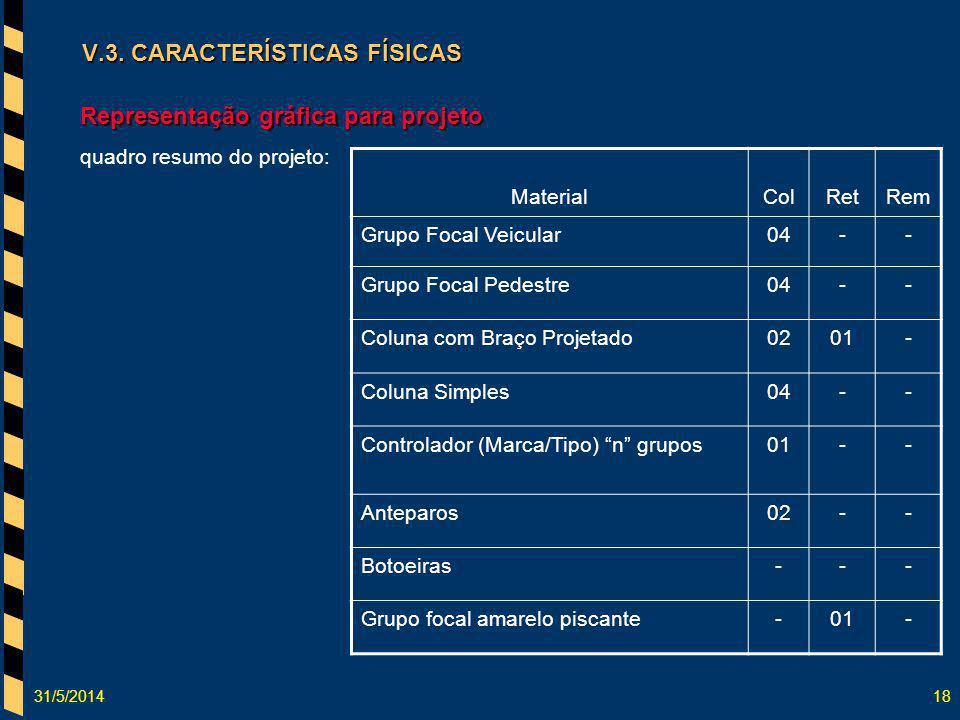V.3. CARACTERÍSTICAS FÍSICAS