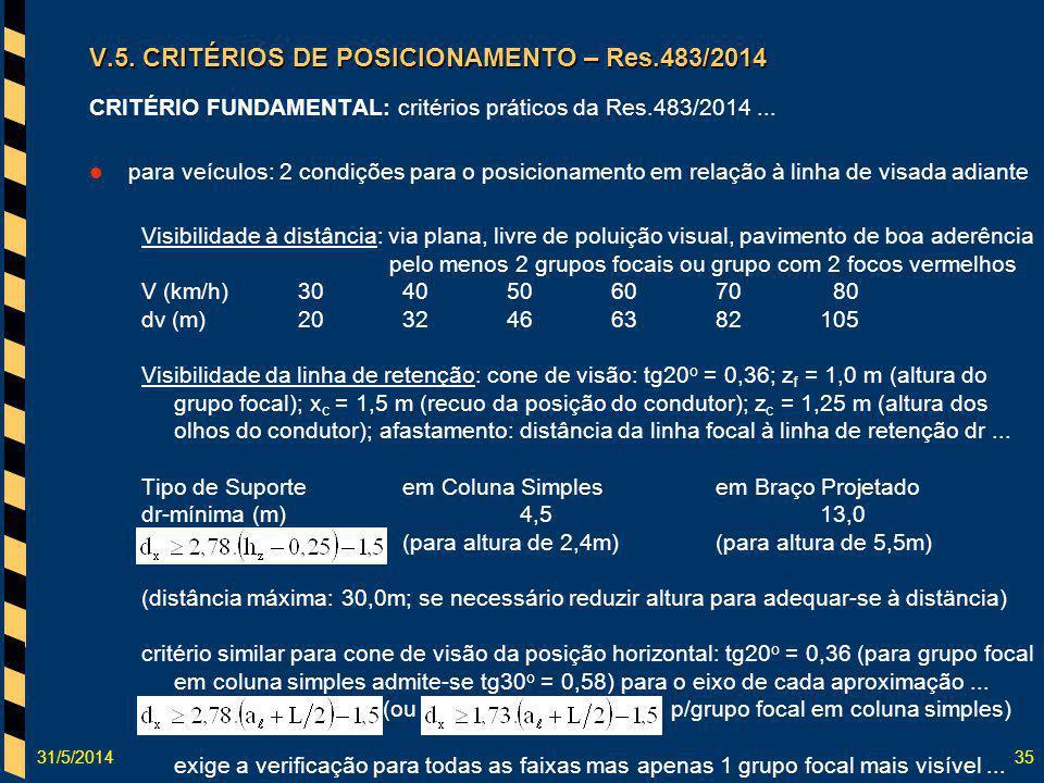 V.5. CRITÉRIOS DE POSICIONAMENTO – Res.483/2014