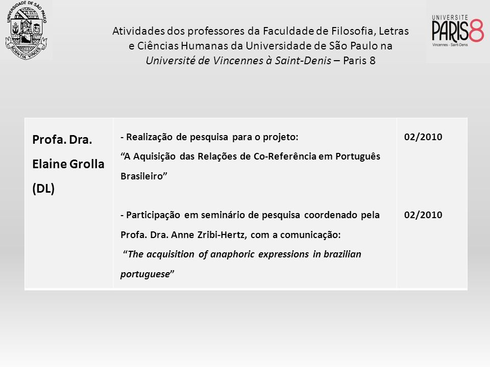 Profa. Dra. Elaine Grolla (DL)