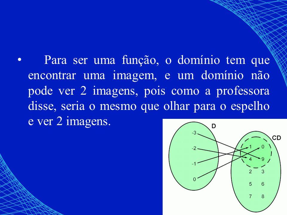 Para ser uma função, o domínio tem que encontrar uma imagem, e um domínio não pode ver 2 imagens, pois como a professora disse, seria o mesmo que olhar para o espelho e ver 2 imagens.